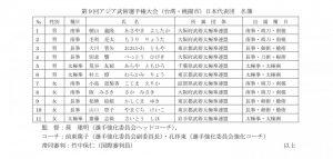 第9回アジア武術選手権大会 日本代表メンバー